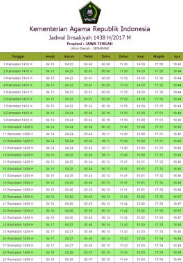 Jadwal Buka Puasa dan Imsakiyah Ramadhan 1438H daerah Semarang