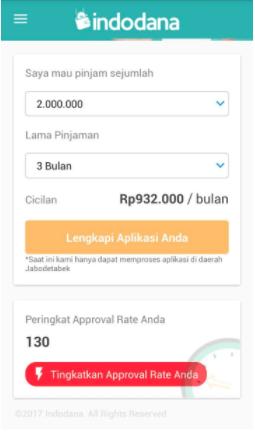 Contoh Esrimasi Biaya Pinjaman