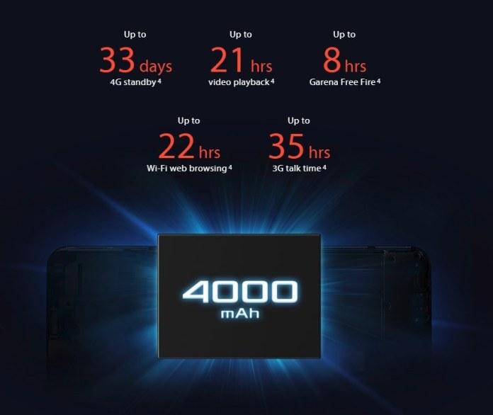 Kapasitas Baterai Zenfone Max M2 | Image Source: Asus.com