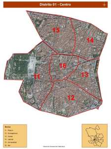 Vista del Distrito Centro de Madrid con sus 6 barrios | Fuente: Dirección General de Estadística del Ayuntamiento de Madrid