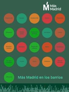Más Madrid en los barrios | 21 distritos madrileños