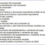 Dia sin IVA.- Se establece la información de que trata el artículo 6º del Decreto No 682.