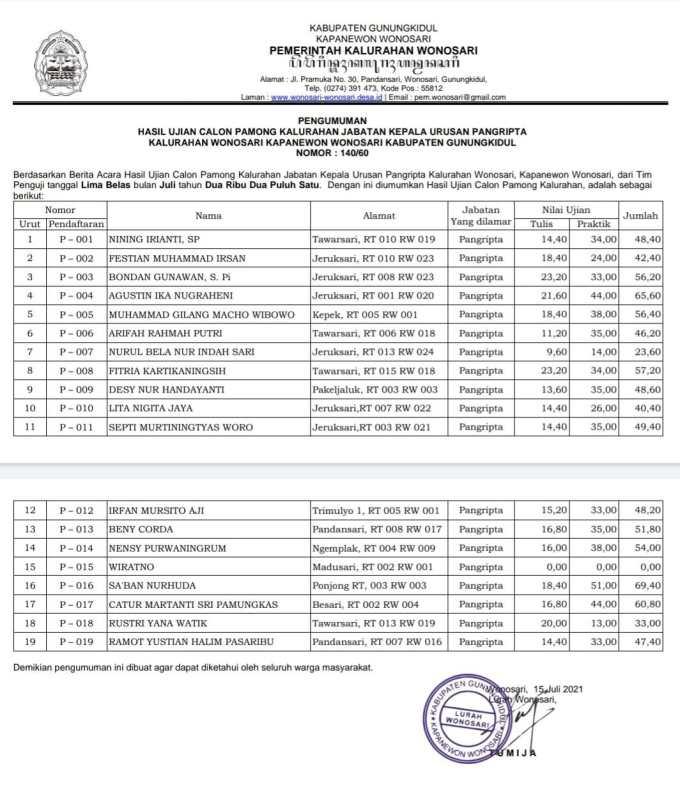 Hasil Ujian Calon Pamong Pangripto Kalurahan Wonosari Gunungkidul Juli 2021