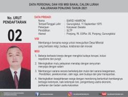 Profil Calon Lurah No Urut 02 Barid Hamroni