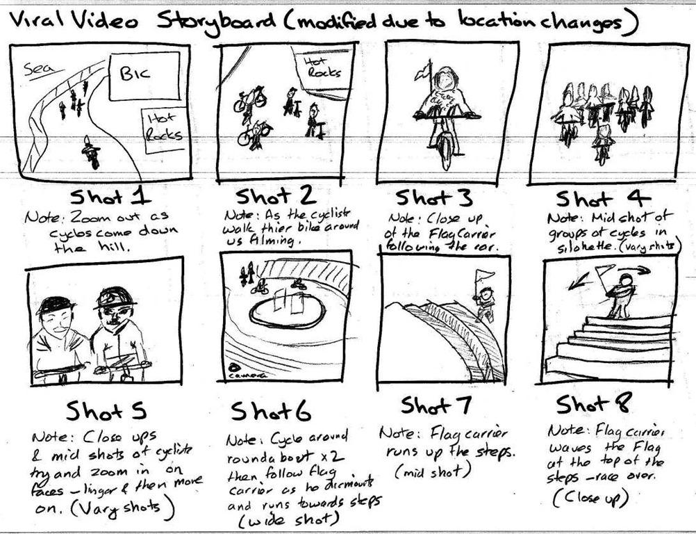 Image result for storyboarding