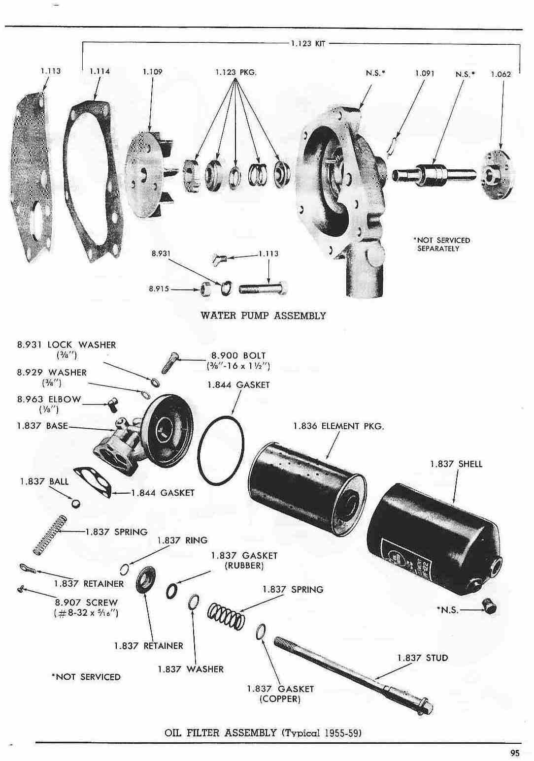 Pontiac Master Parts Catalog
