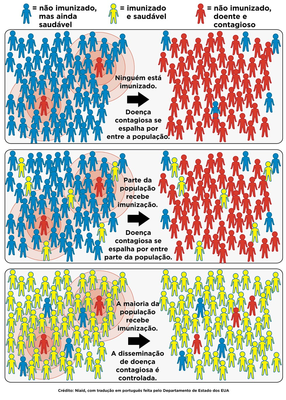 imunidade de rebanho