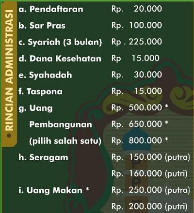 Biaya PPTI Al Falah Salatiga