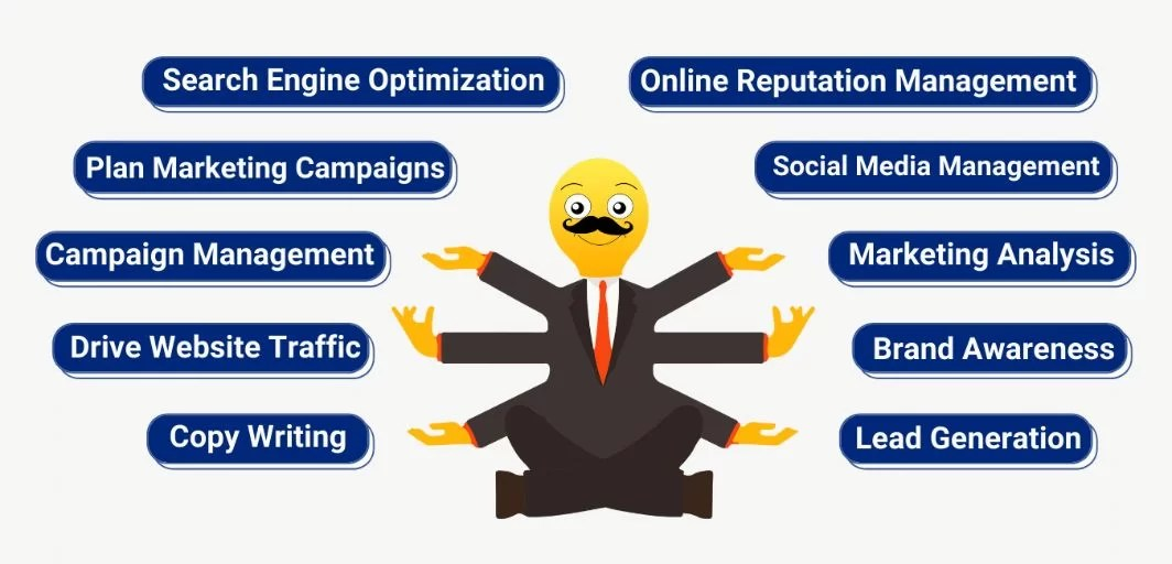 ROLE AND RESPONSIBILITIES OF DIGITAL MARKETERS