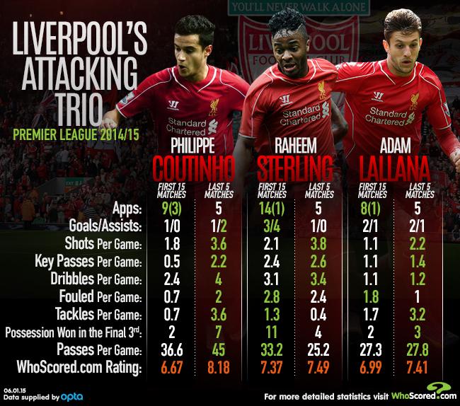 2015-1-Liverpool3