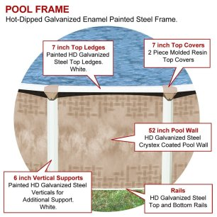Splash-Pool-Frame