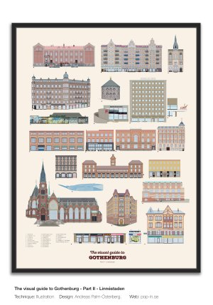 The visual guide to Gothenburg poster framed