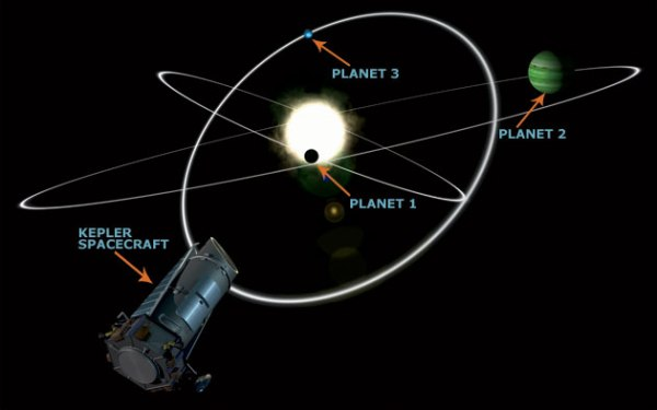 How NASA's New Telescope Chases Planets