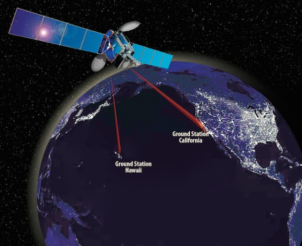 NASA Is Building a Laser Communication Base in Hawaii