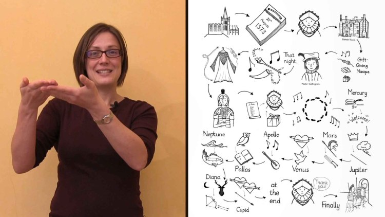 Photo of Christina Brailsford doing adapted sign language and an example of the story map illustration