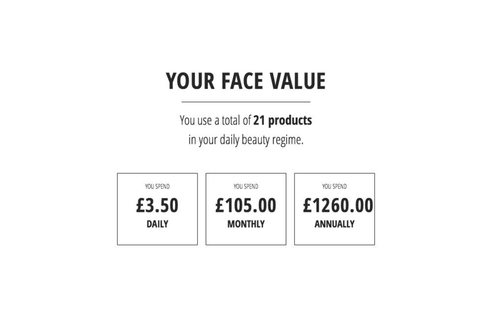 你的臉值多少錢  有了這個網站 你便可以計算出每年花在美妝品的金額