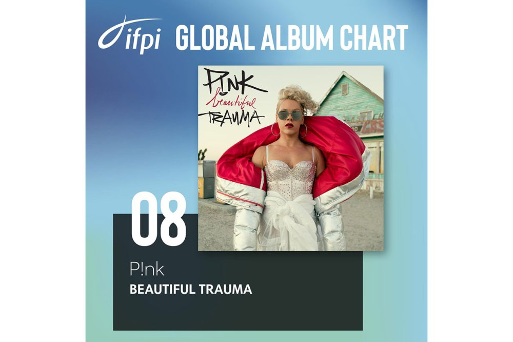 Beautiful-Trauma---P!nk