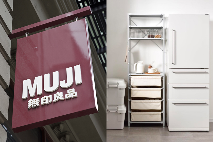 Japan Muji Ryohin Keikaku Co. sales results