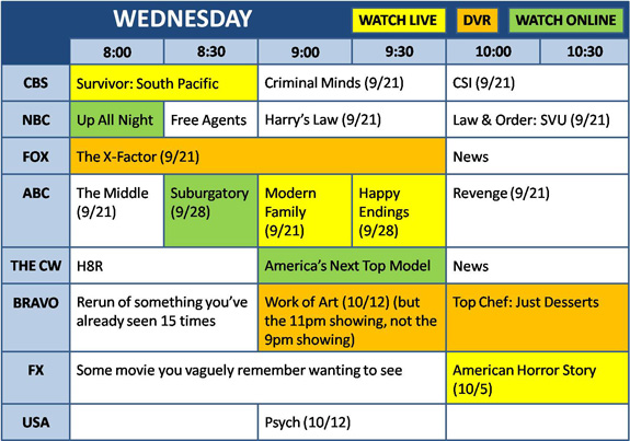 Fall TV 2011: Your Wednesday night survival guide!