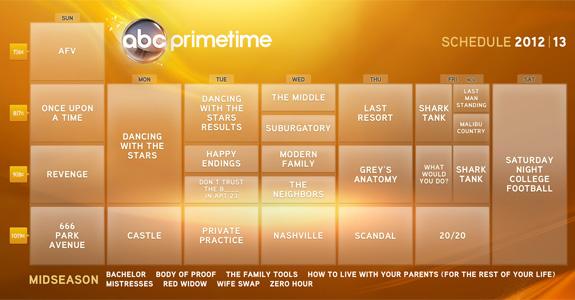 ABC 2012-2013 Schedule