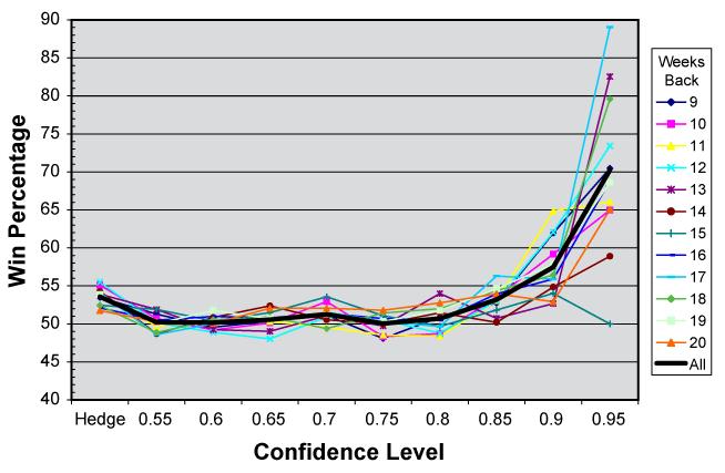 Graph9-20b