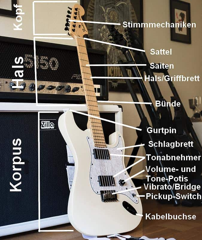 Aufbau E-Gitarre