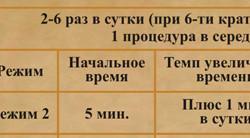 hipertenzijos gydymas vibroakustinė terapija)