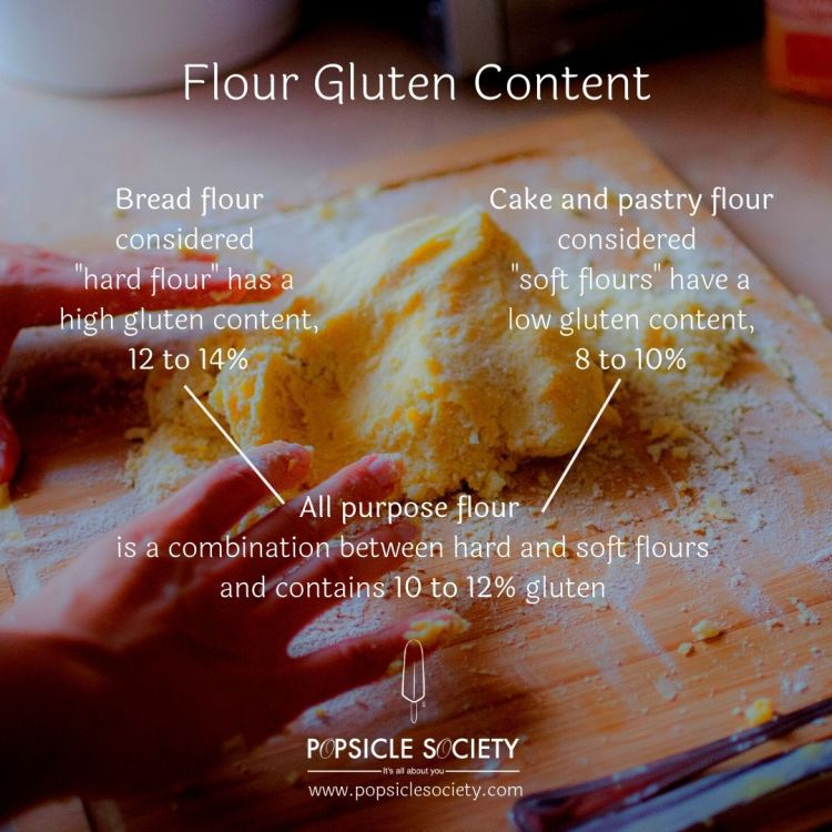 Flour gluten content_Popsicle Society