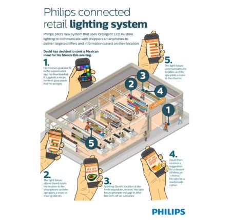 philips_retail_lighting_system_01