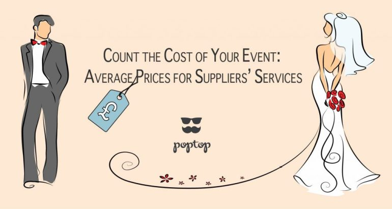 Average cost of a wedding