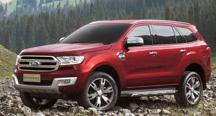 2019 Ford Everest Exterior