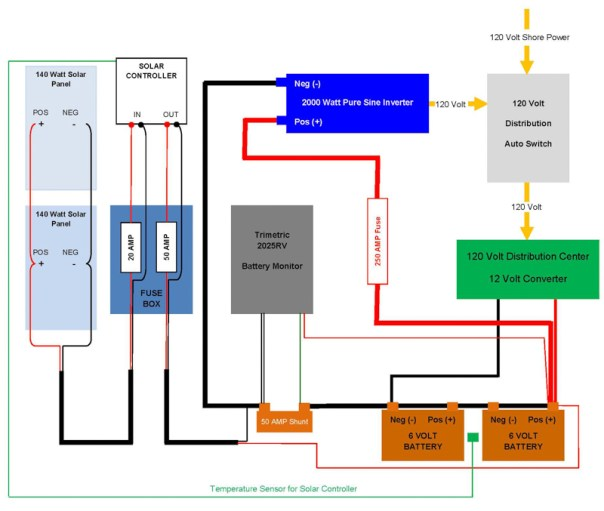 2014 milan wiring diagram
