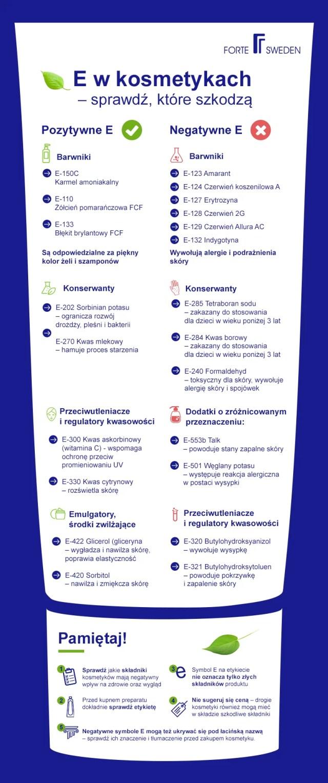 e-skladniki_infografika