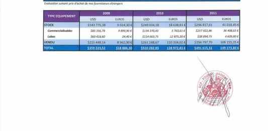 RANARISON Tsilavo établit le 24 avril 2012 un récapitulatif des envois de matériels de Solo à Madagascar Page4 e1499484400217 - Home