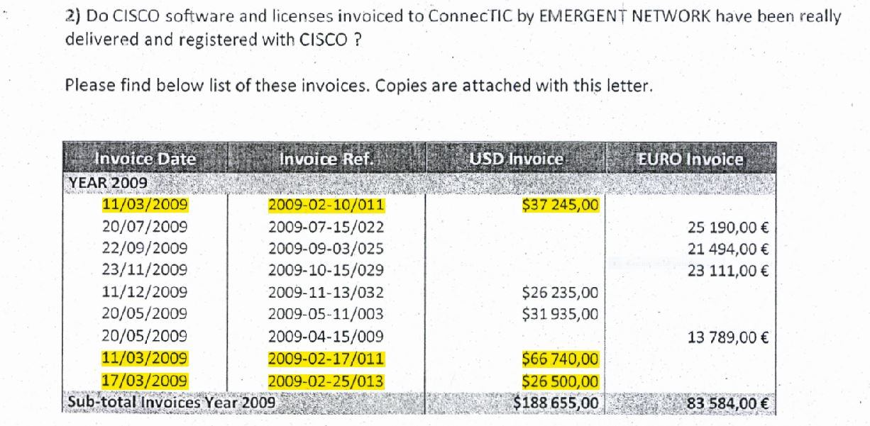 les trois premiers virements de RANARISON Tsilavo de CONNECTIC vers EMERGENT - En mars 2009, RANARISON Tsilavo envoie les trois premiers virements de CONNECTIC à EMERGENT pour payer les deux factures de produits CISCO destinés à CONNECTIC. Il a lui même établi les 3 factures EMERGENT lors du passage à la douane française