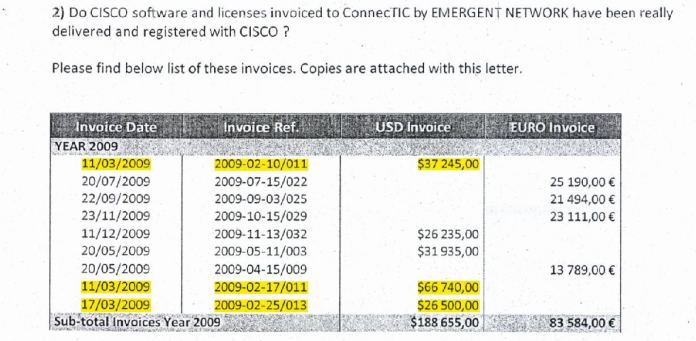 RANARISON Tsilavo les trois premiers virements destinés à la société CONNECTIC daprès lettre à CISCO - En mars 2009, RANARISON Tsilavo envoie les trois premiers virements à EMERGENT pour payer les deux factures de produits CISCO destinés à CONNECTIC