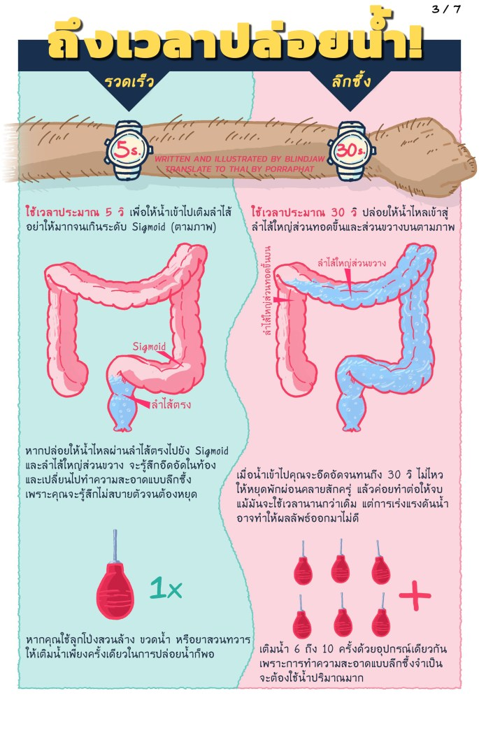 written and illustrated by blindjaw - translate to thai by porraphat