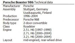Porsche Boxster 986 Technical data