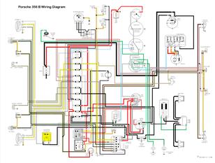 1964 Porsche 356 Wiring Diagram | WIRING DIAGRAM