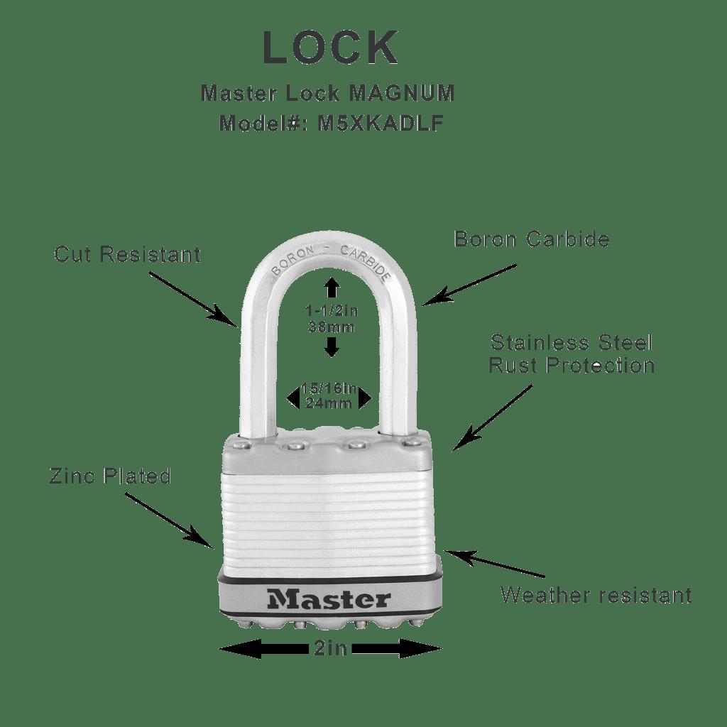 lockpageportastor
