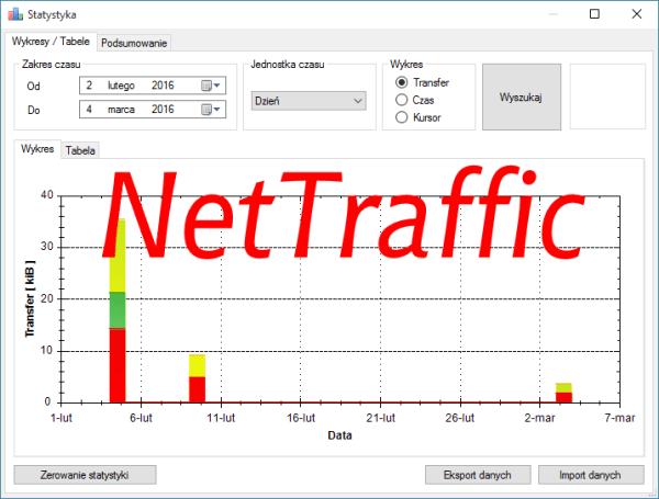NetTraffic_0