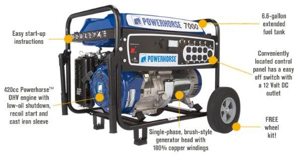 Powerhorse 7000 Generator