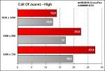 OCZ-Arima W840DI - Call Of Juarez - High