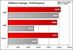 Alienware Area-51 m17x - 3DMark Vantage - Performance