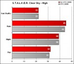 Alienware Area-51 m17x - STALKER Clear Sky - High