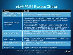 Intel Clarksfield - CHipset PM55
