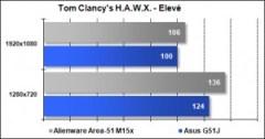 Area-51 M15x - Tom Clancy's HAWX - Elevé