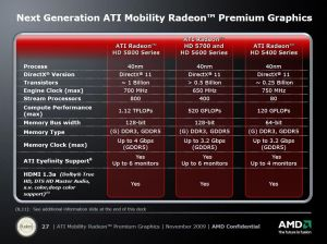 Mobility Radeon HD série 5000