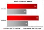 Cizmo Qi1840 - World In Conflict Medium