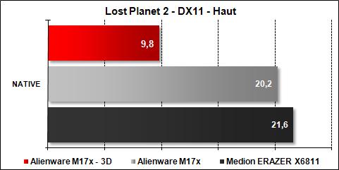 Alienware M17x - Lost Planet 2